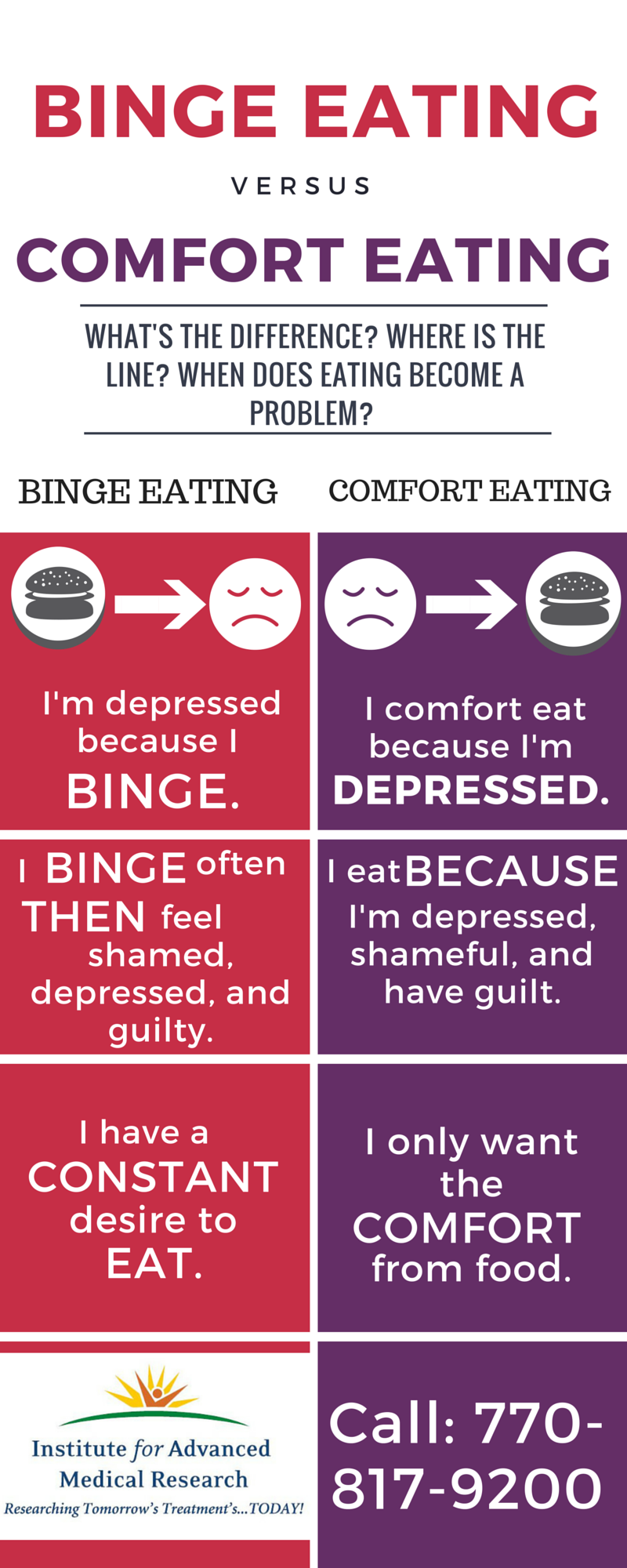 binge eating disorder how to stop