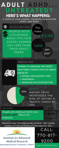 facts about ADHD (1)